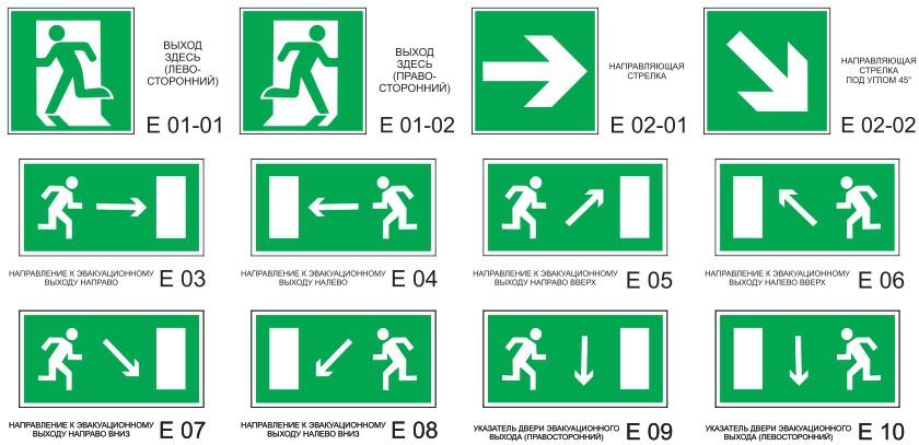 Знаки эвакуационные Е01 - Е22