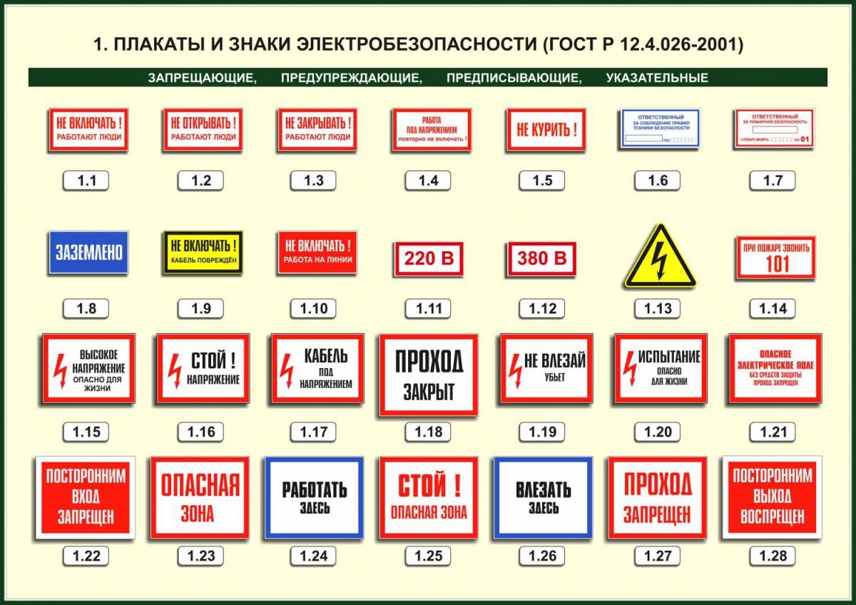 Знаки электробезопасности Э01 - Э23 пластик