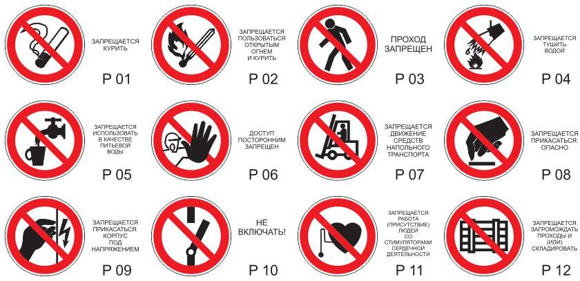Знаки запрещающие Р01 - Р34