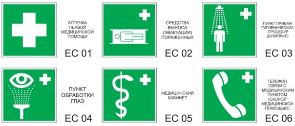 Знаки медицинского назначения ЕС01 - ЕС06 пластик