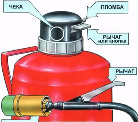Огнетушитель ОВП-8 зимний